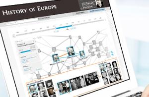 Cubrik History of Europe